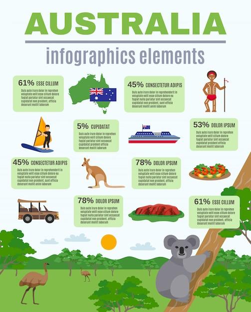 Australia infographics elements Free Vector