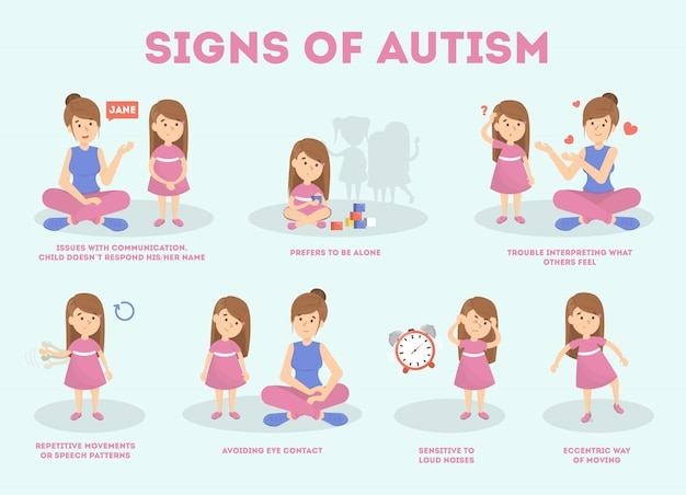 Autism signs infographic for parent. mental health disorder in child. weird behavior such as repititive movement.    illustration Premium Vector