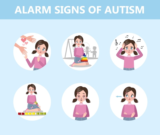Autism signs infographic for a parent. mental health disorder Premium Vector