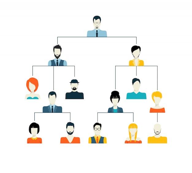 Avatar hierarchy structure Premium Vector