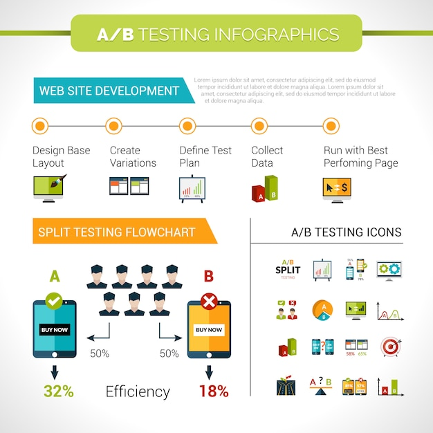 A-b testing infographics Free Vector