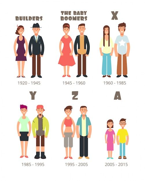 Baby boomer, x generation vector people characters ...