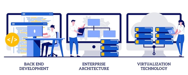 Back end development, enterprise architecture, virtualization technology concept with tiny people.