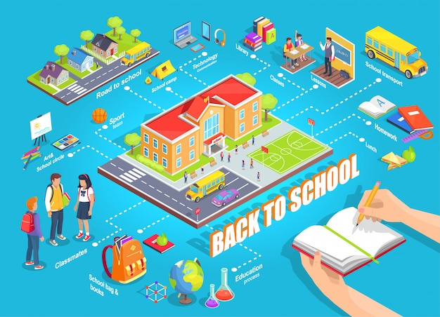 Back to school 3d isometric vector illustration Premium Vector