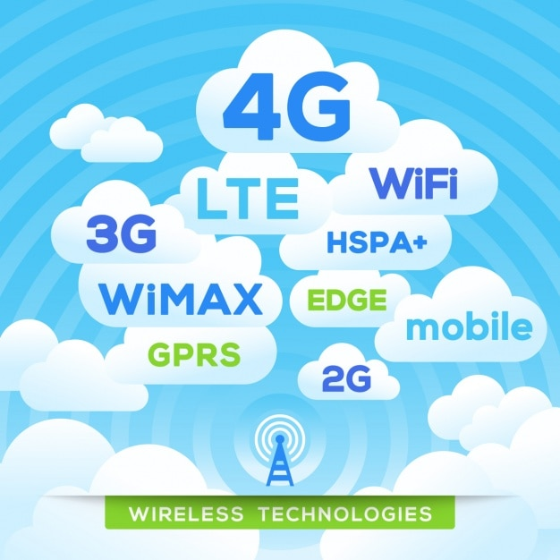Image result for wireless technology