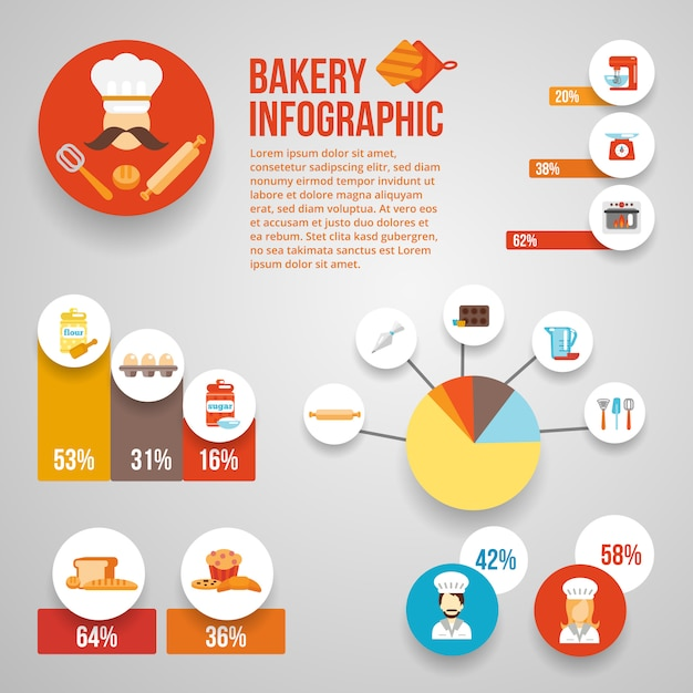 Bakery infographic template set Free Vector