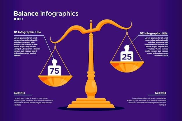 Бизнес-концепция баланса инфографика Premium векторы