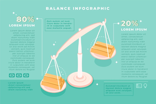 Balance infographics concept Free Vector