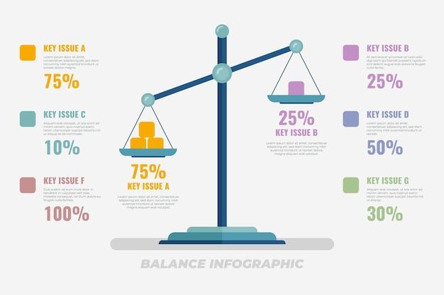 균형 infographics 개념 무료 벡터