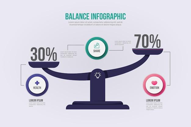 균형 Infographics 개념 프리미엄 벡터