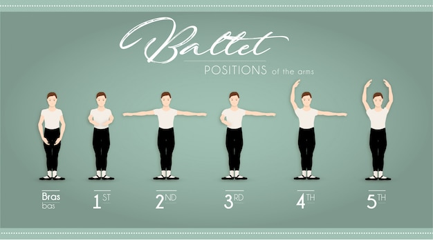 Ballet positions of the arms male Premium Vector