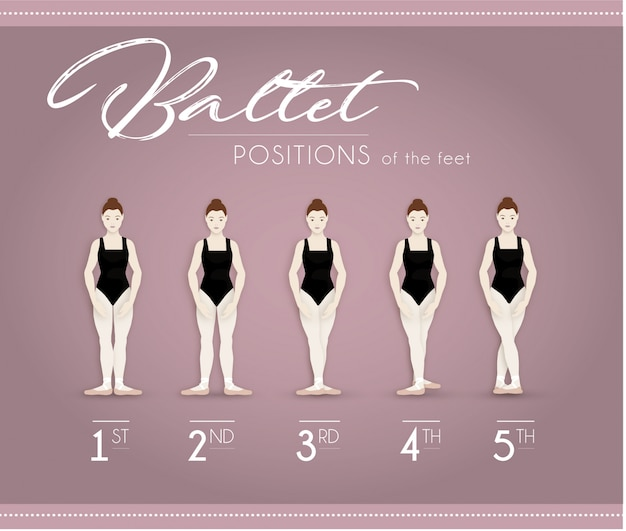 Ballet positions of the feet female Premium Vector