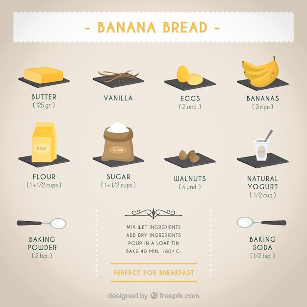 Banana bread Free Vector