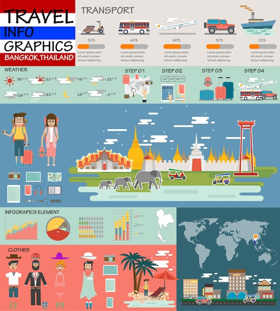 Bangkok  infographic tourist sights of thailand Premium Vector