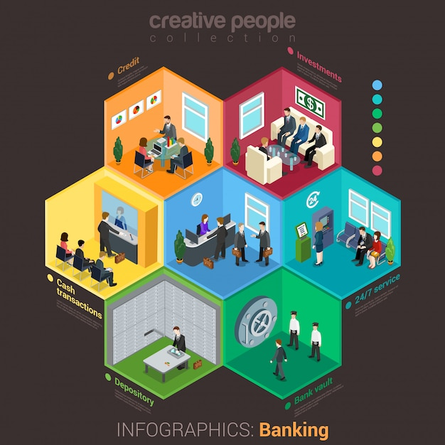 Banking infographics concept. bank interior isometric vector illustration. Free Vector