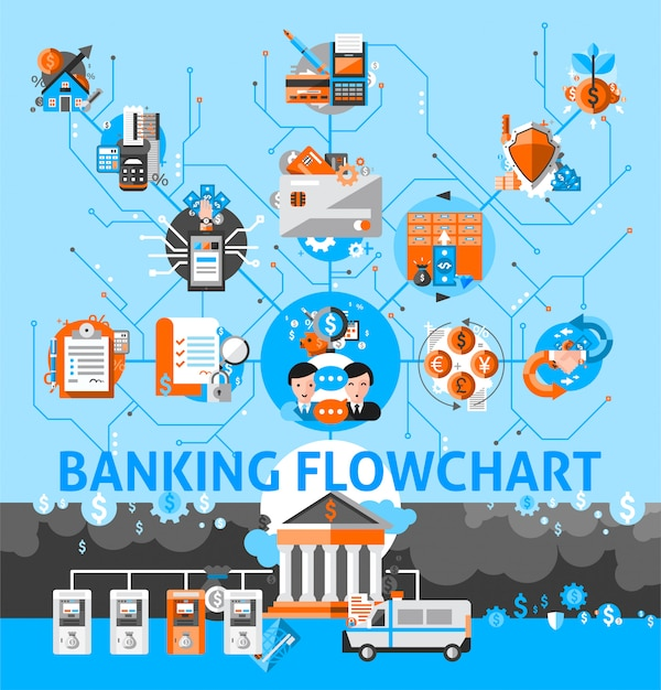 Banking system flowchart Vector | Free Download