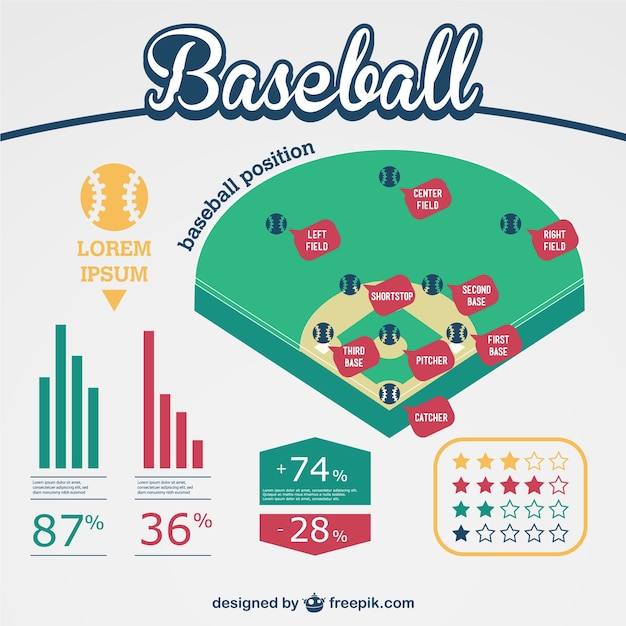 Baseball infographic Free Vector