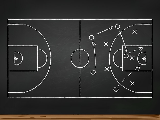 Basketball play tactics strategy drawn on chalk board. top view Premium Vector