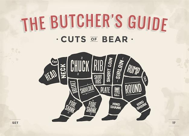 Медведь вырезать из мяса набор плакат мясник схема Premium векторы