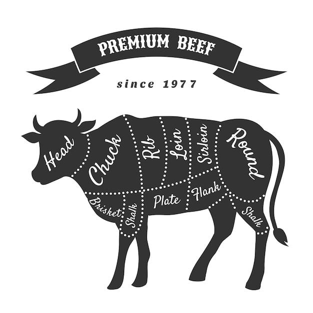 Вырезки из говядины для плаката мясного магазина. Бесплатные векторы