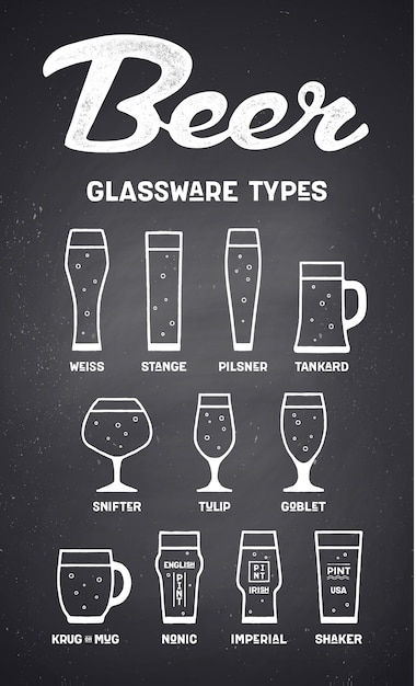 Beer glassware types. poster or banner with different types Premium Vector