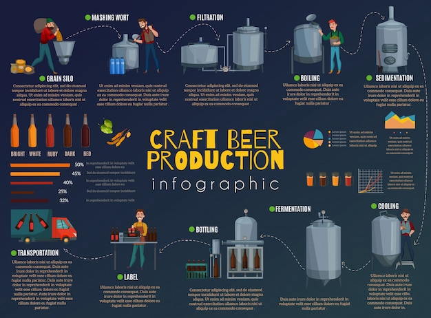 Beer production cartoon infographics Free Vector