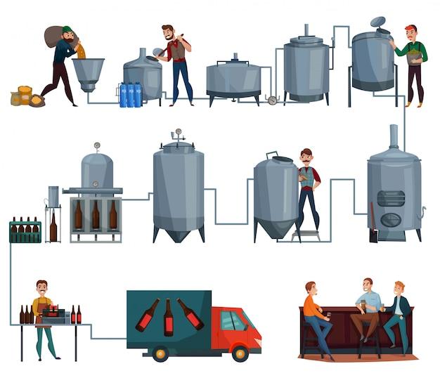 Beer production cartoon set Free Vector