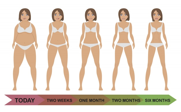 Before and after weight loss woman diet Premium Vector