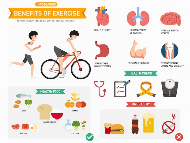 Benefits of exercise infographics. vector Premium Vector