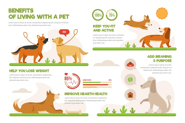 Benefits of living with a pet poster Free Vector