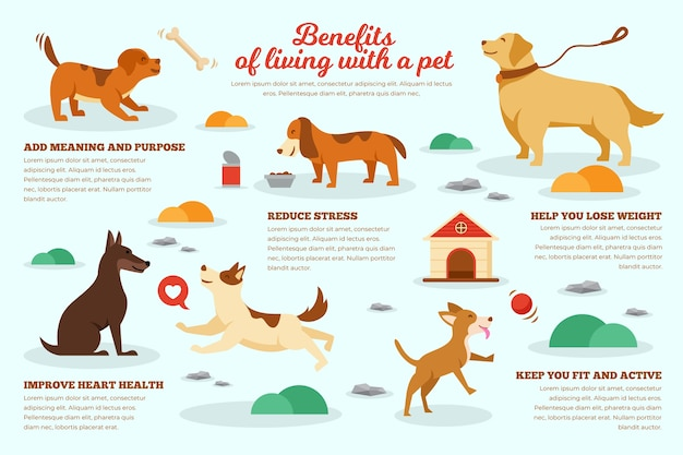 Benefits of living with a pet Premium Vector