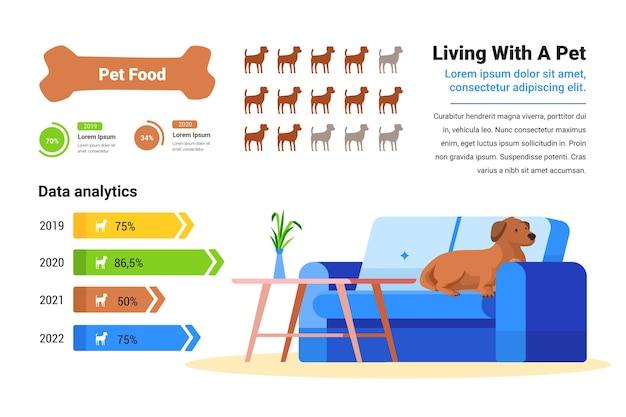 ペットのインフォグラフィックと一緒に暮らすことの利点 無料ベクター