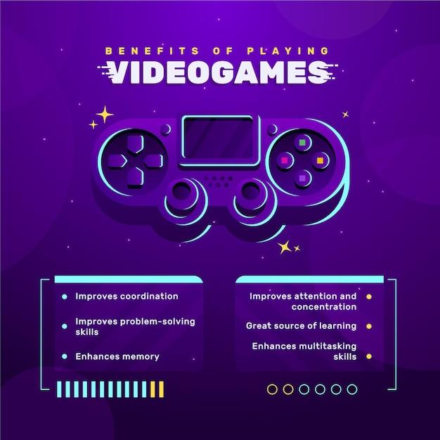 Преимущества воспроизведения шаблона видеоигры Бесплатные векторы