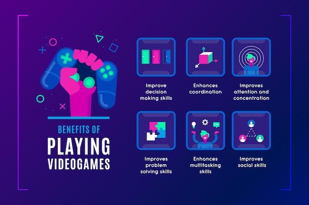 ビデオゲームをする利点 Premiumベクター