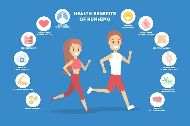 달리기 또는 조깅의 이점 인포 그래픽. 건강하고 활동적인 라이프 스타일에 대한 아이디어. 면역 개선 및 근육 형성. 격리 된 평면 벡터 일러스트 레이 션 프리미엄 벡터