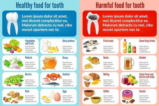 Лучшая и плохая еда для зубов Бесплатные векторы