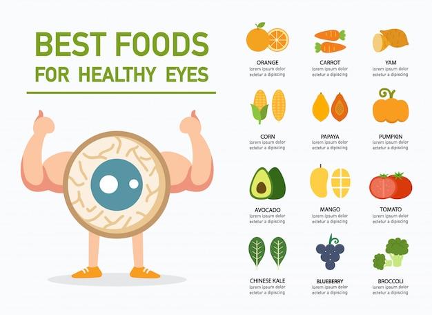 健康的な目のための最もよい食糧infographic、イラスト Premiumベクター