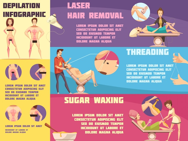 Best suitable hair removal depilation methods for men and women problem zones retro cartoon infograp Free Vector
