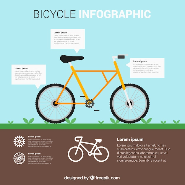 Bicycle infographic with text boxes