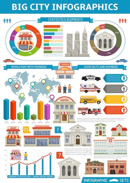Ставка города инфографика с наборами карт мира транспорта и статистики зданий и диаграмм векторная иллюстрация Premium векторы