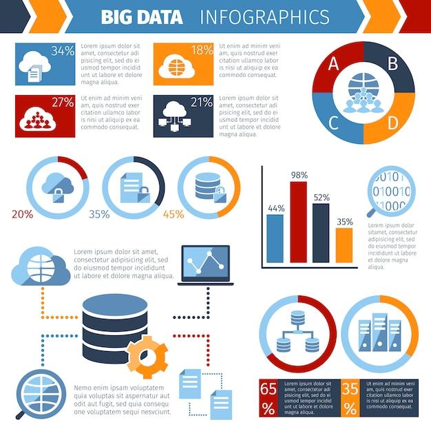 Big data processing infographics report Free Vector