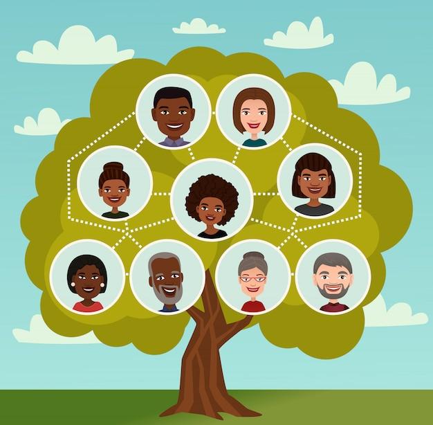Big family tree cartoon concept with avatar icons Premium Vector