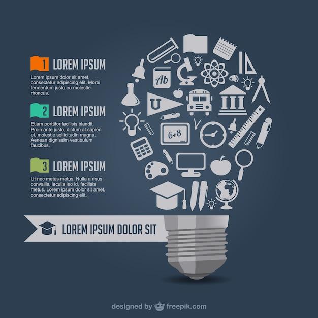 Big light bulb made of school elements Free Vector