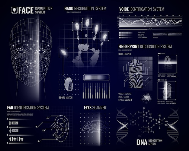 Biometric recognition systems background Free Vector