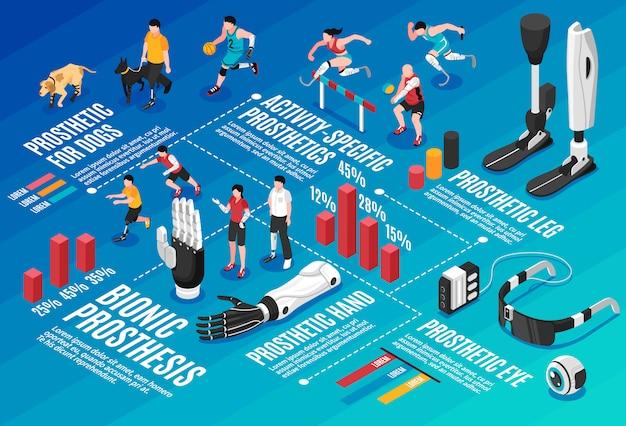 Bionic prothesis isometric infographics Free Vector