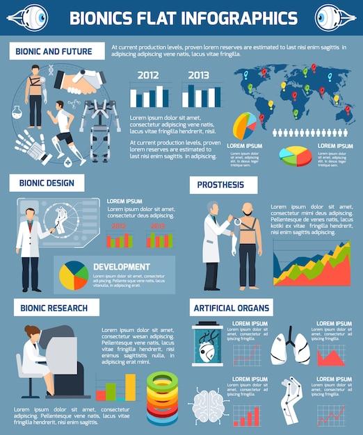 Bionics flat infographics Free Vector