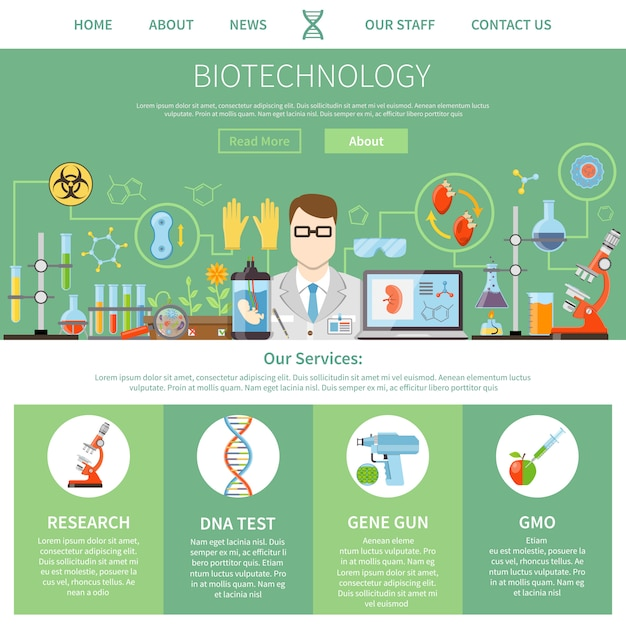 Biotechnology and genetics one page template Free Vector