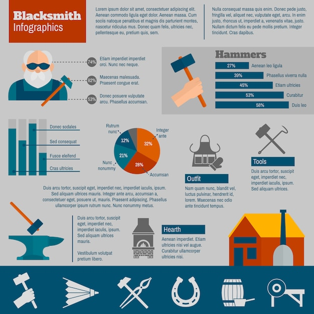 Blacksmith infographics set Free Vector