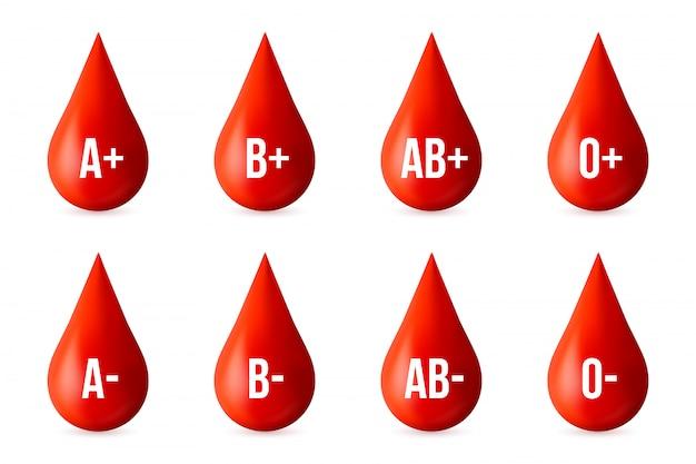 Blood type group Premium Vector