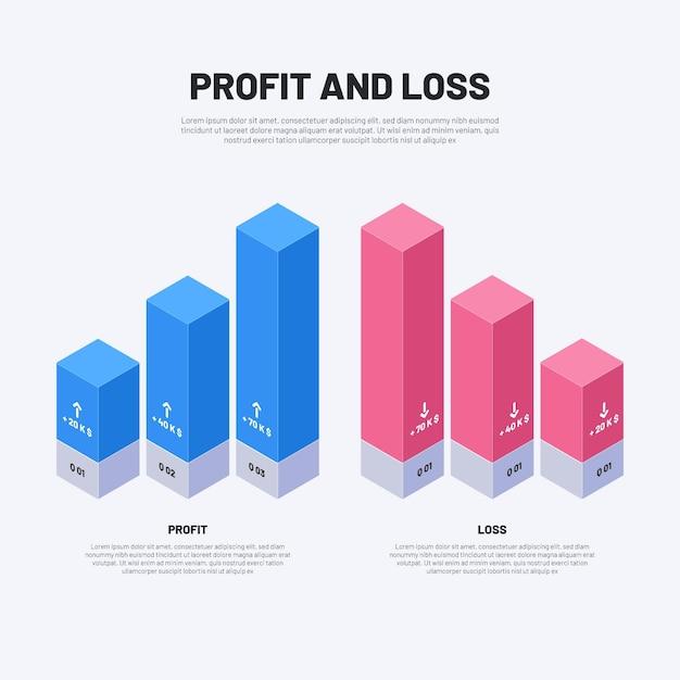 블루 이익과 분홍색 손실 infographic 템플릿 무료 벡터